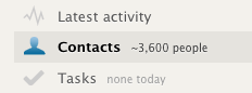Screenshot of our Highrise account showing 3600 contacts